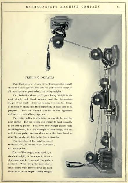 Pulleys History : Fitness history of triplex pulley
